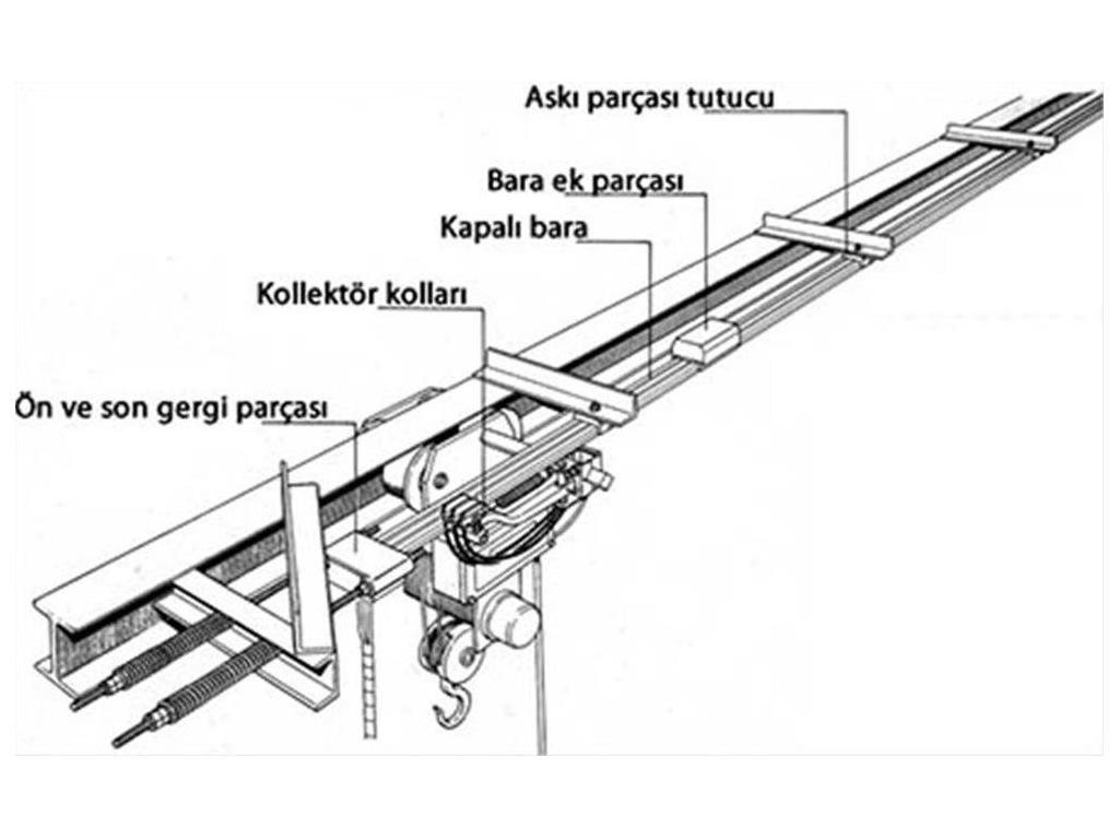 Vinç Açık Bara Sistemleri